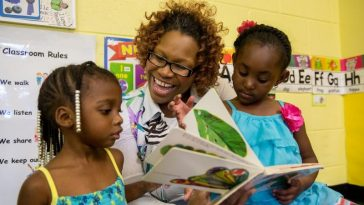 Early Education: A Head Start in this Competitive World
