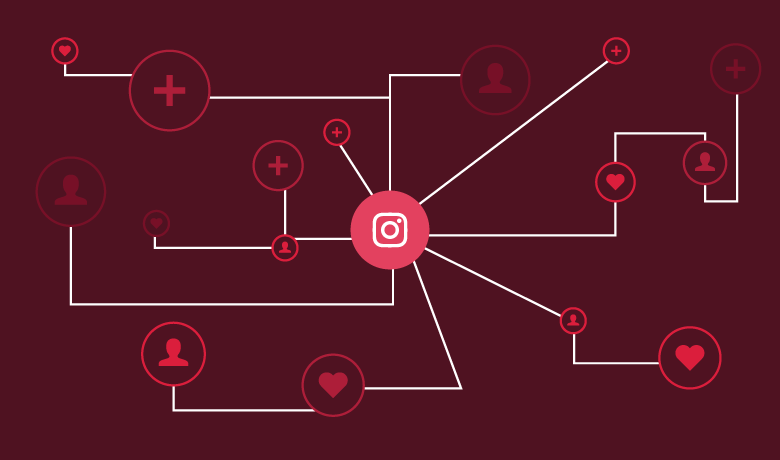 7 Actions for You to Gain Followers on Instagram