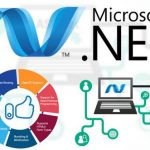 Software Development Using Microsoft Technology