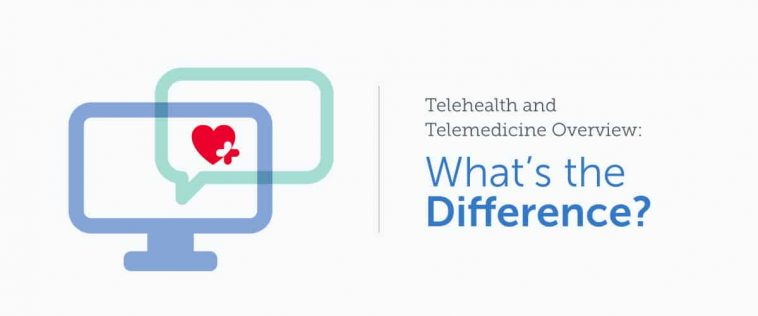Telemedicine And Telehealth