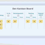 Here's How To Create A Kanban Board To Get Started!