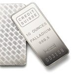 What is the best way to invest in palladium?